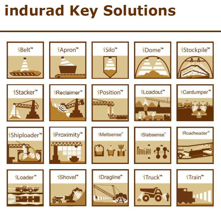 indurad graphic